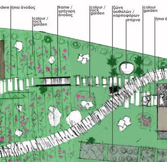 Διαμόρφωση Περιβάλλοντος Χώρου στα Καλάβρυτα